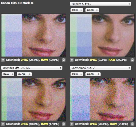 Fuji X ISO 6400 face